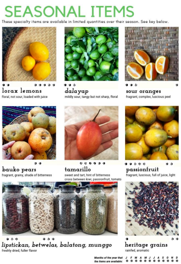 Seasonal produce from Good Food Community's vegetable suppliers in the Philippines